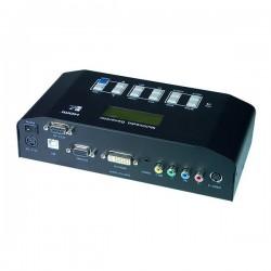 Multimedia Video Signal Test Pattern Generator Digital/Analog