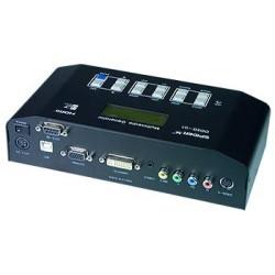 VPI Releases MONTEST-DA Multimedia Video Test Pattern Generator